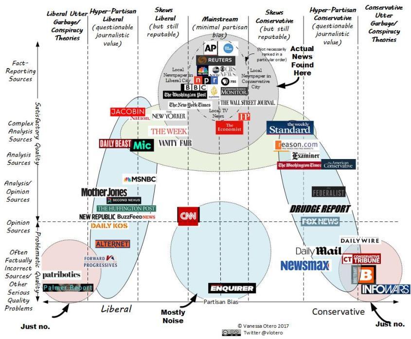 News-Chart.V2